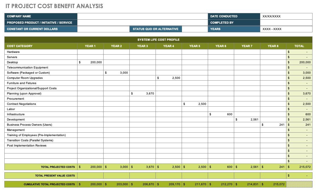 25  cost analysis template excel download